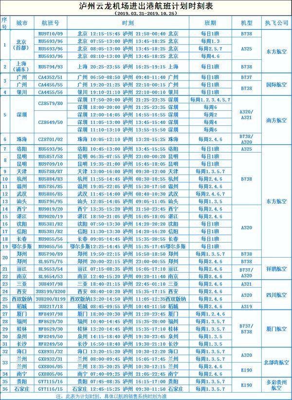 泸州云龙机场2019年夏航季航班计划时刻表