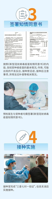 收藏!泸州新冠疫苗接种流程一看就懂(全图解)